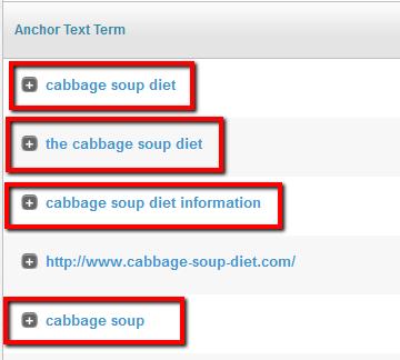 Alasan mengapa google membenci situs Anda