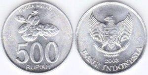 Gambar Uang Koin 500 Rupiah Terbaru Koin Koin 500 Rupiah