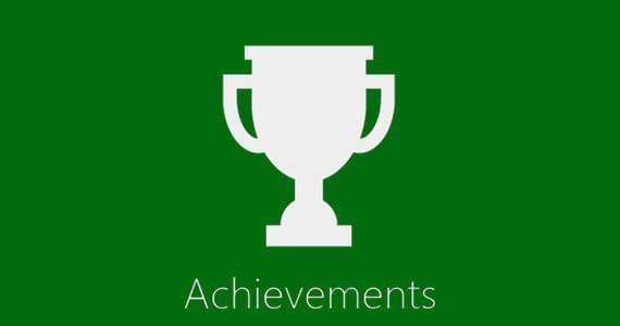 Pencapaian jumlah posting blog